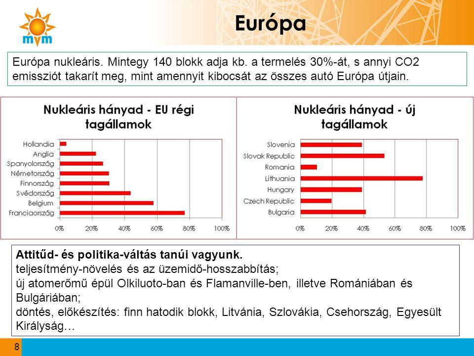 Európa 8 Attitűd- és politika-váltás tanúi vagyunk. teljesítmény-növelés és az üzemidő-hosszabbítás; új atomerőmű épül Olkiluoto-ban és Flamanville-be