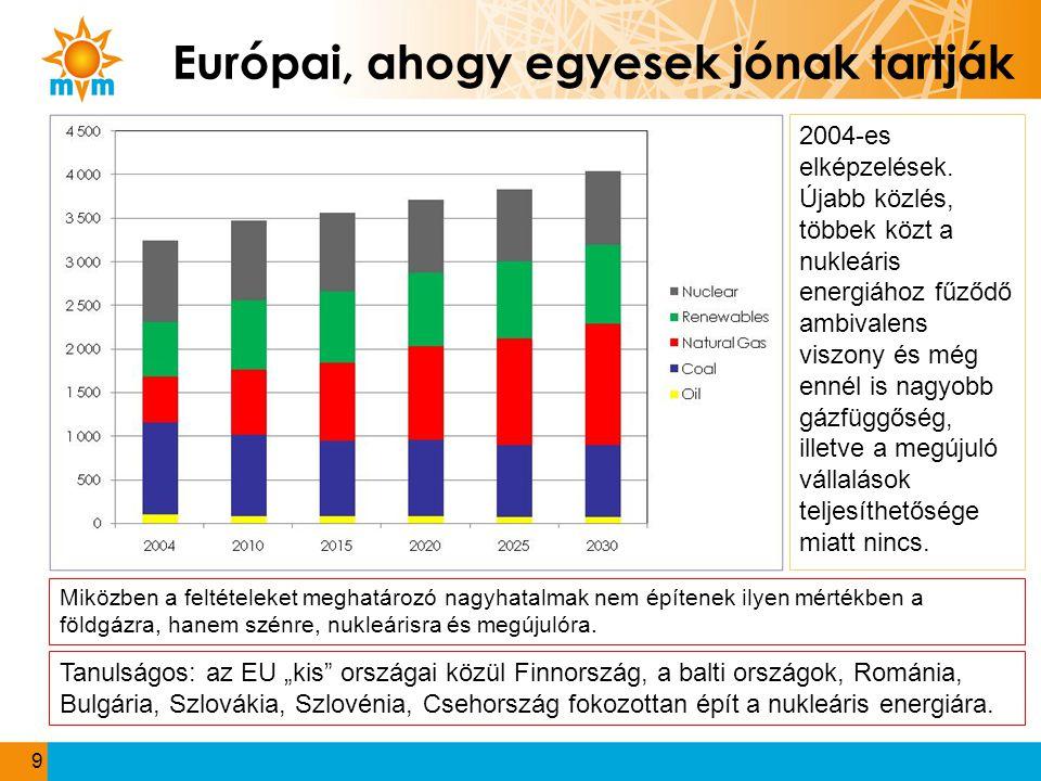 Európai, ahogy egyesek jónak tartják 9 Miközben a feltételeket meghatározó nagyhatalmak nem építenek ilyen mértékben a földgázra, hanem szénre, nukleá