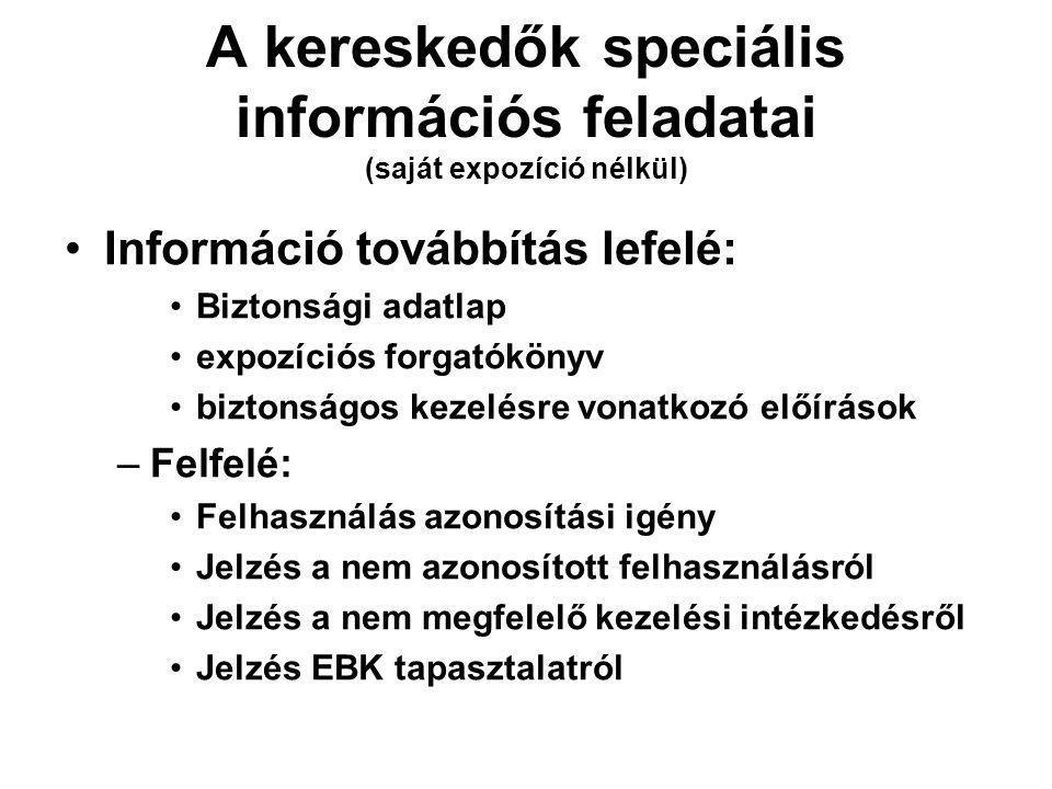 A kereskedők speciális információs feladatai (saját expozíció nélkül) •Információ továbbítás lefelé: •Biztonsági adatlap •expozíciós forgatókönyv •biztonságos kezelésre vonatkozó előírások –Felfelé: •Felhasználás azonosítási igény •Jelzés a nem azonosított felhasználásról •Jelzés a nem megfelelő kezelési intézkedésről •Jelzés EBK tapasztalatról