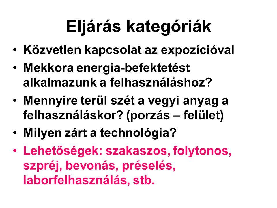 Eljárás kategóriák •Közvetlen kapcsolat az expozícióval •Mekkora energia-befektetést alkalmazunk a felhasználáshoz? •Mennyire terül szét a vegyi anyag