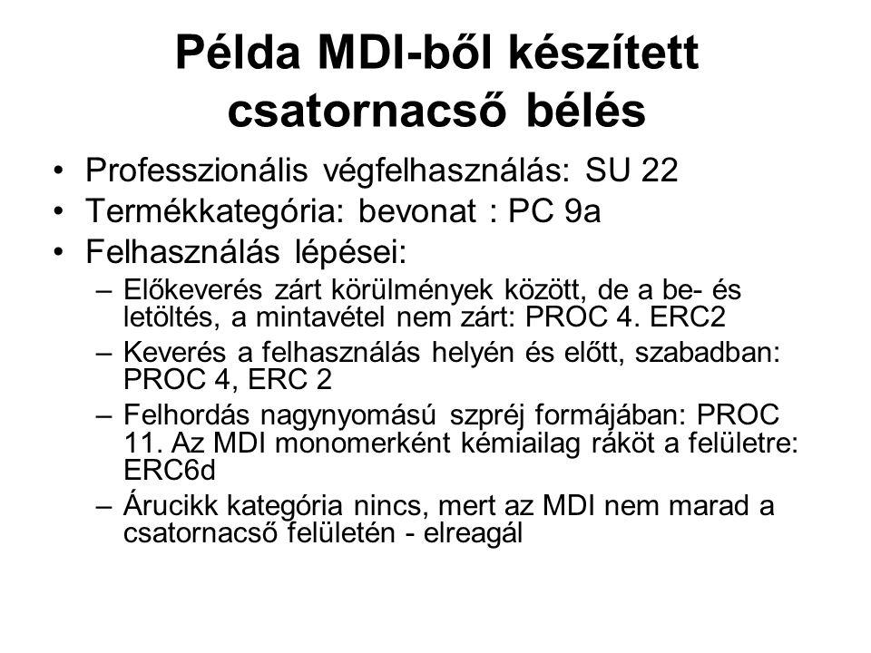 Példa MDI-ből készített csatornacső bélés •Professzionális végfelhasználás: SU 22 •Termékkategória: bevonat : PC 9a •Felhasználás lépései: –Előkeverés zárt körülmények között, de a be- és letöltés, a mintavétel nem zárt: PROC 4.