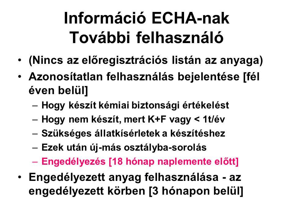 Információ ECHA-nak További felhasználó •(Nincs az előregisztrációs listán az anyaga) •Azonosítatlan felhasználás bejelentése [fél éven belül] –Hogy k