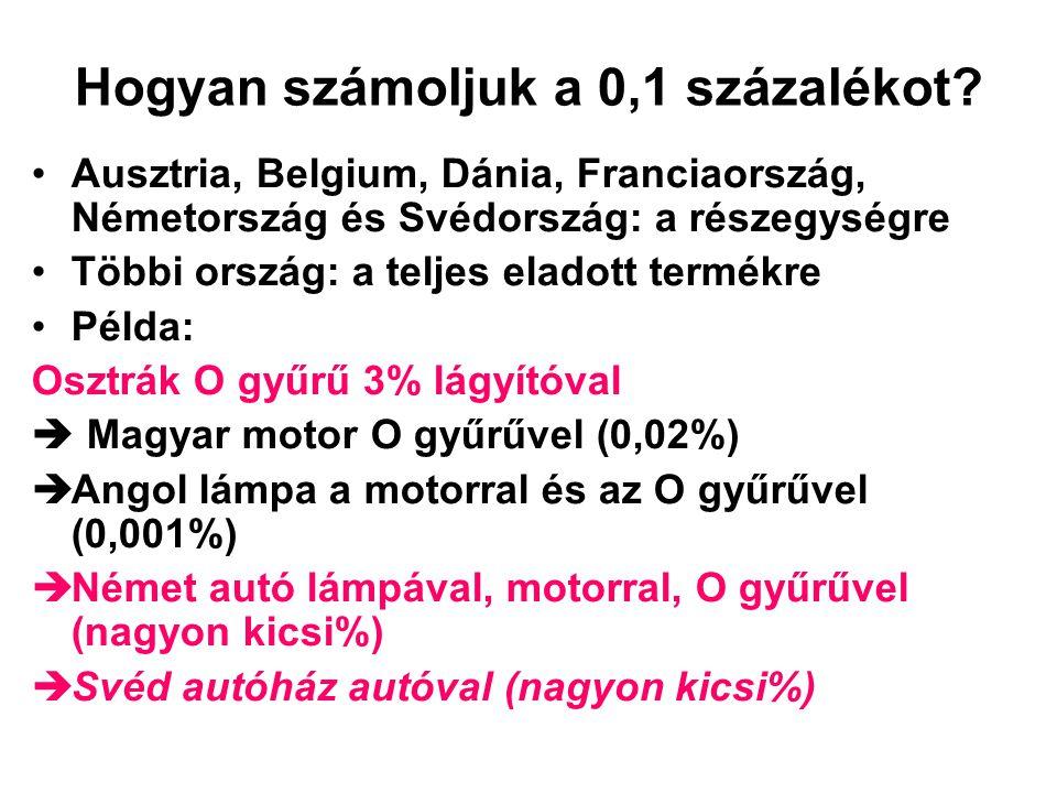 Hogyan számoljuk a 0,1 százalékot? •Ausztria, Belgium, Dánia, Franciaország, Németország és Svédország: a részegységre •Többi ország: a teljes eladott