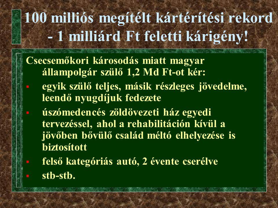100 milliós megítélt kártérítési rekord - 1 milliárd Ft feletti kárigény! Csecsemőkori károsodás miatt magyar állampolgár szülő 1,2 Md Ft-ot kér:  eg
