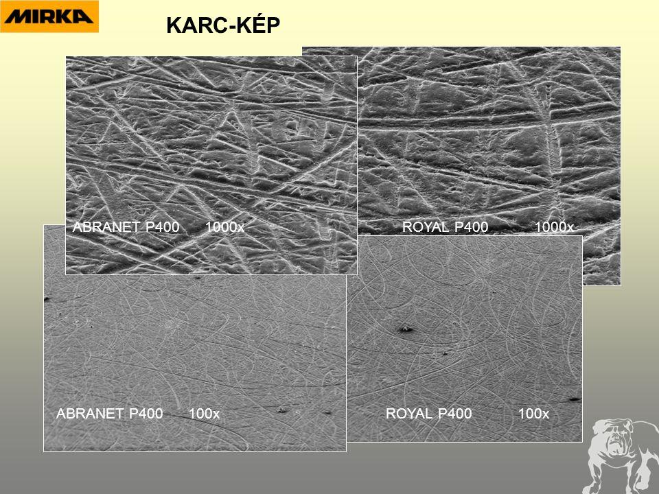 KARC-KÉP ABRANET P400 1000xROYAL P400 1000x ABRANET P400 100xROYAL P400 100x