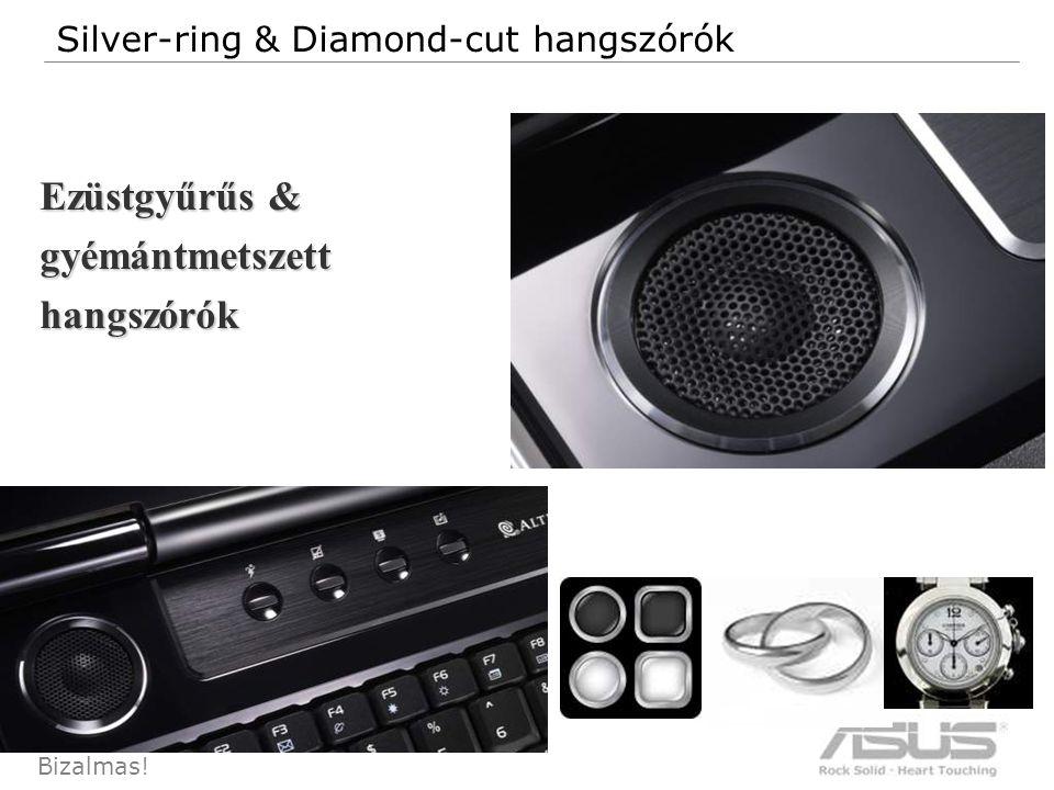 20 Bizalmas! Silver-ring & Diamond-cut hangszórók Ezüstgyűrűs & gyémántmetszetthangszórók
