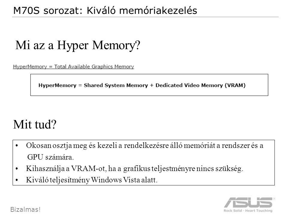 35 Bizalmas. M70S sorozat: Kiváló memóriakezelés Mi az a Hyper Memory.