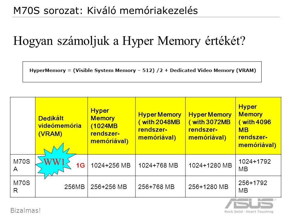36 Bizalmas. Hogyan számoljuk a Hyper Memory értékét.