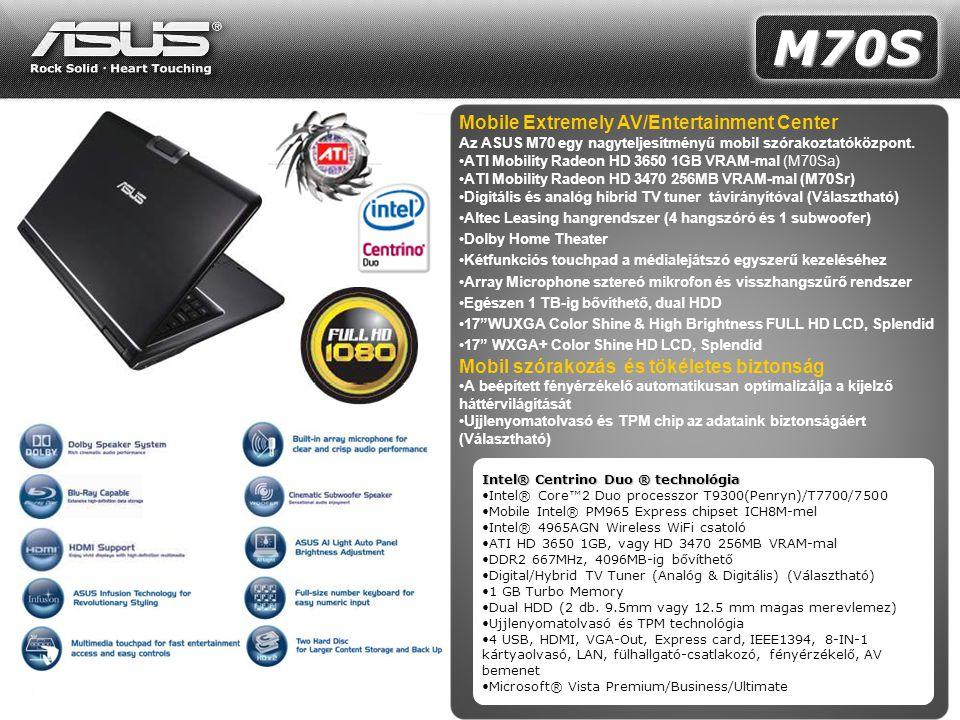 35 Bizalmas.M70S sorozat: Kiváló memóriakezelés Mi az a Hyper Memory.