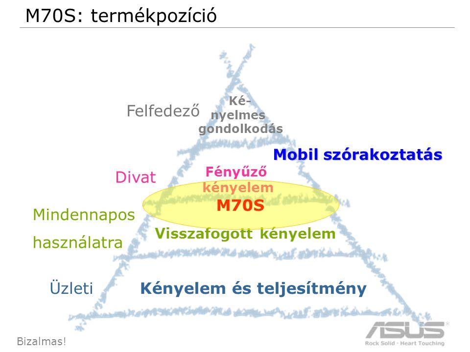 16 Bizalmas.Radír-teszt •Tesztelési környezet 1. Nyomóerő : 0.5 Kg 2.