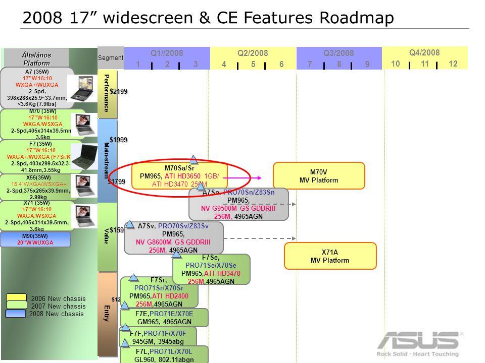 38 Bizalmas! M70S: Full High Definition LCD-vel •17 WUXGA (1920x1200)
