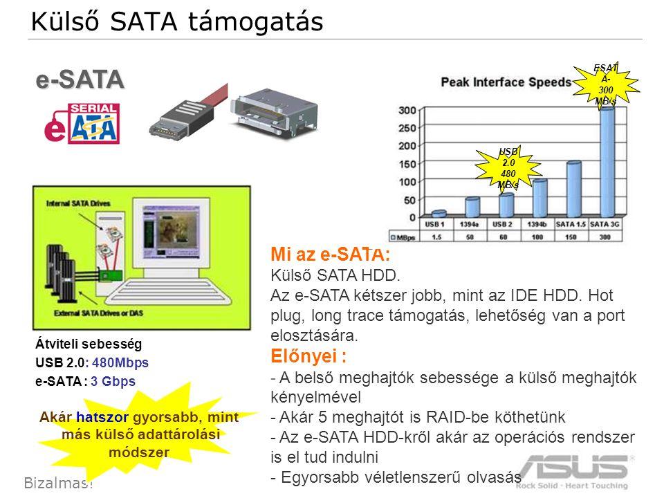 85 Bizalmas. Külső SATA támogatás Mi az e-SATA: Külső SATA HDD.