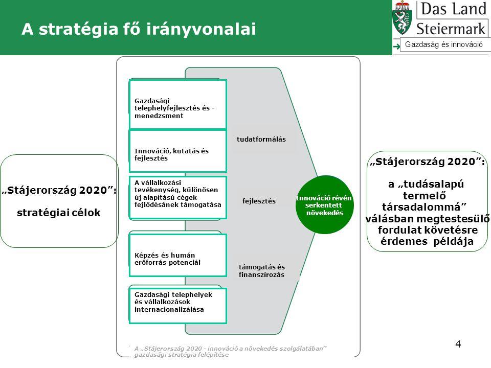 """A stratégia fő irányvonalai 4 """"Stájerország 2020"""": a """"tudásalapú termelő társadalommá"""" válásban megtestesülő fordulat követésre érdemes példája """"Stáje"""