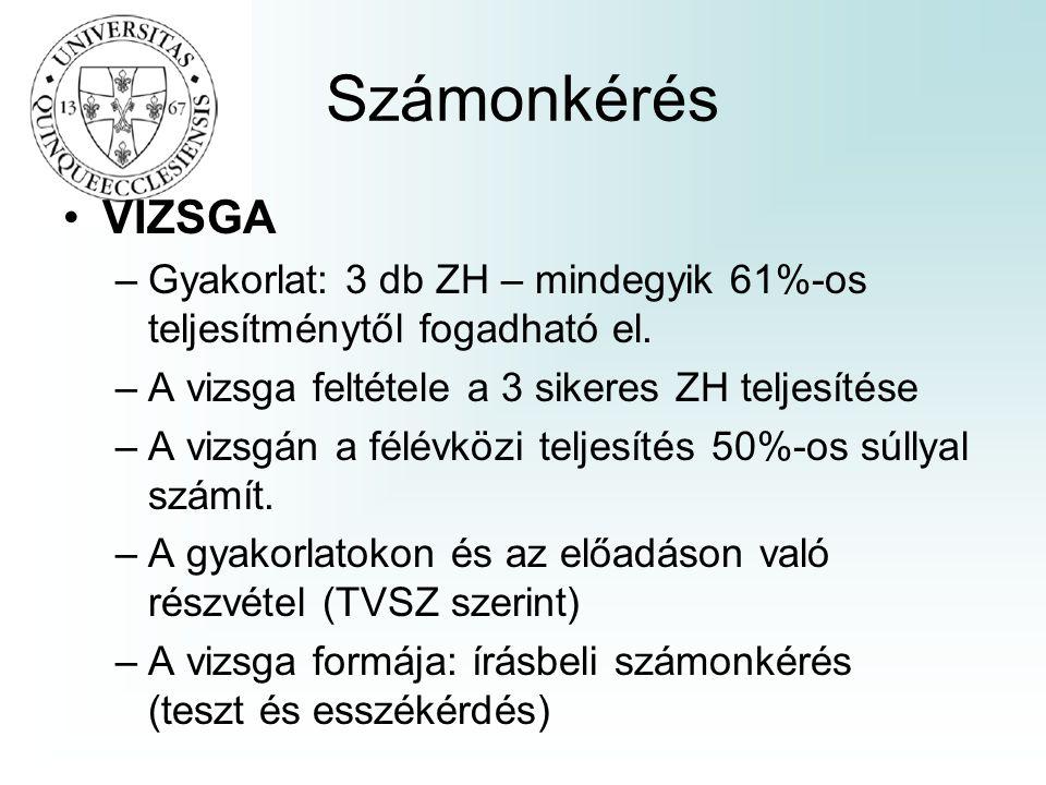 Számonkérés •VIZSGA –Gyakorlat: 3 db ZH – mindegyik 61%-os teljesítménytől fogadható el. –A vizsga feltétele a 3 sikeres ZH teljesítése –A vizsgán a f