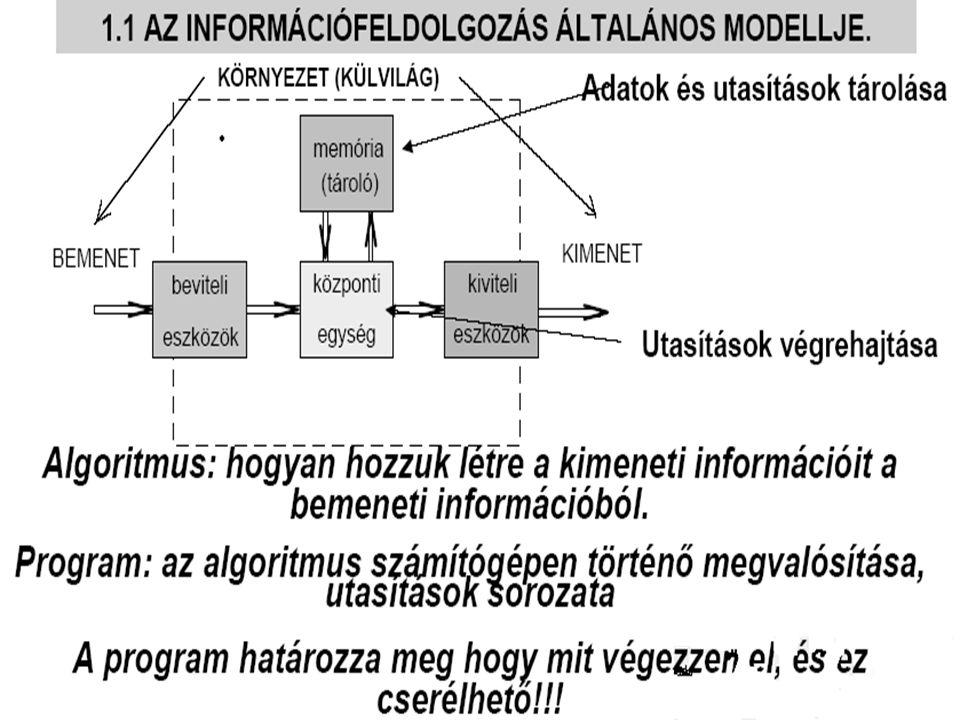 Számítógépek csoportosítási lehetőségei •Gépek műveleti sebessége –MIPS (Millions of instructions per second –MOPS (Millions of operations per second) –MFLOPS (Millions of floating point operations per second) •Órajel frekvencia •Áramköri egységek technológiája •Sínrendszer szélessége •Szóhosszúság •Memória adatátviteli sebessége (Mbyte/sec) •Perifériás egységek adatátviteli sebessége (Mbyte/sec)