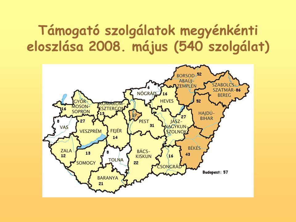 Támogató szolgálatok megyénkénti eloszlása 2008. május (540 szolgálat)