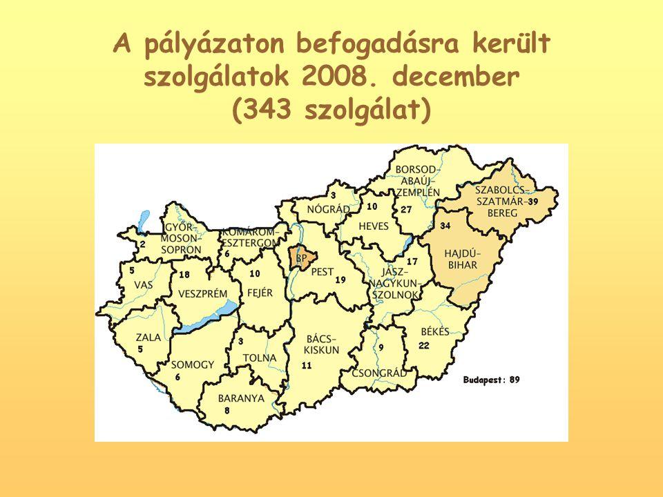 A pályázaton befogadásra került szolgálatok 2008. december (343 szolgálat)