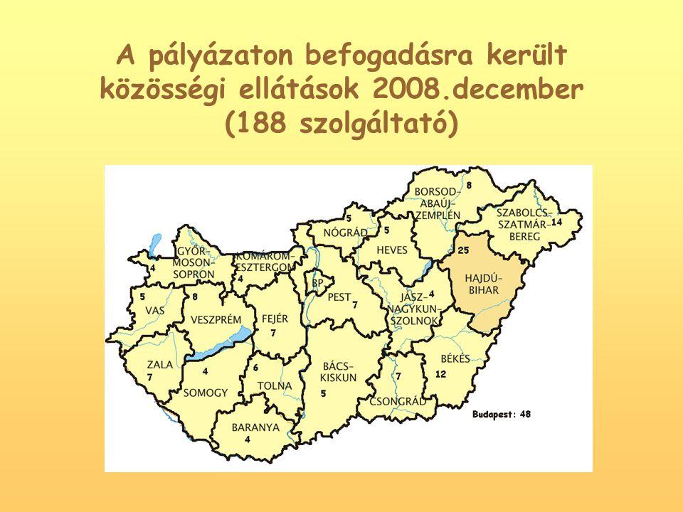 Befogadás – Elutasítás a pályázat végeredménye •2009.