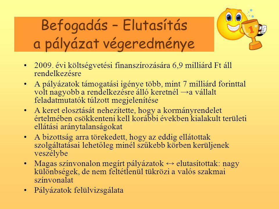 Jogszabályi háttér 2.•29/1993. (II.17.) Korm. Rend.