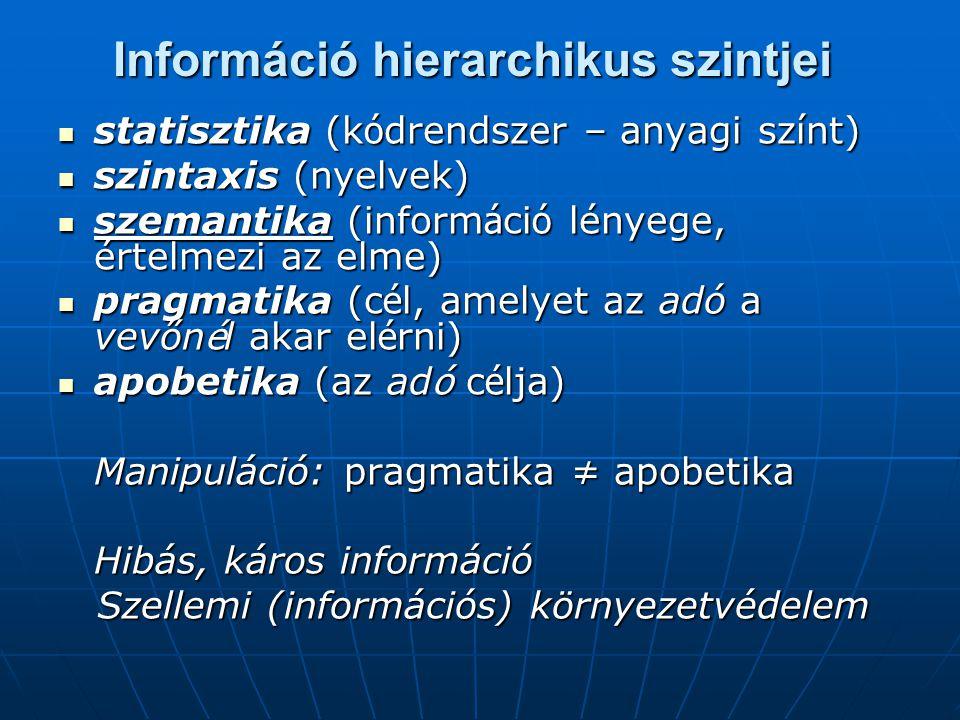 Információ hierarchikus szintjei  statisztika (k ó drendszer – anyagi színt)  szintaxis (nyelvek)  szemantika (inform á ci ó lényege, értelmezi az elme)  pragmatika (c é l, amelyet az adó a vevőn é l akar el é rni)  apobetika (az ad ó c é lja) Manipuláció: pragmatika ≠ apobetika Hibás, káros információ Szellemi (információs) környezetvédelem Szellemi (információs) környezetvédelem