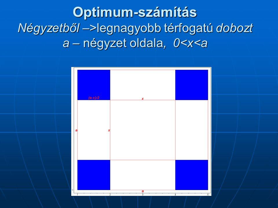 Optimum-számítás Négyzetből –>legnagyobb térfogatú dobozt a – négyzet oldala, 0 legnagyobb térfogatú dobozt a – négyzet oldala, 0<x<a