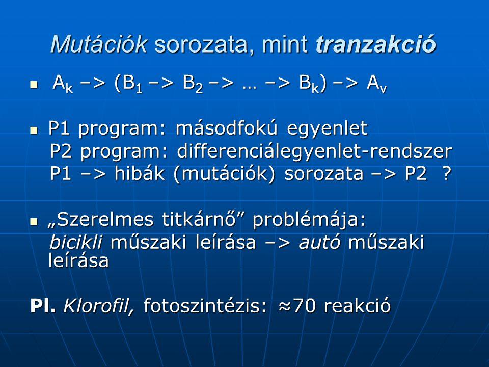 Mutációk sorozata, mint tranzakció  A k –> (B 1 –> B 2 –> … –> B k ) –> A v  P1 program: másodfokú egyenlet P2 program: differenciálegyenlet-rendszer P2 program: differenciálegyenlet-rendszer P1 –> hibák (mutációk) sorozata –> P2 .