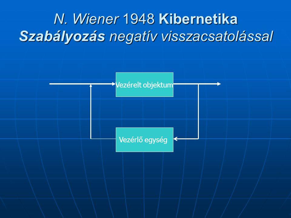 N. Wiener 1948 Kibernetika Szabályozás negatív visszacsatolással Vezérelt objektum Vezérlő egység