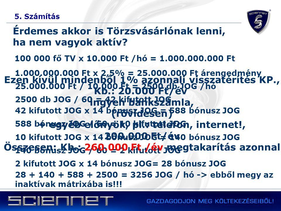 5. Számítás Érdemes akkor is Törzsvásárlónak lenni, ha nem vagyok aktív? 100 000 fő TV x 10.000 Ft /hó = 1.000.000.000 Ft 1.000.000.000 Ft x 2,5% = 25