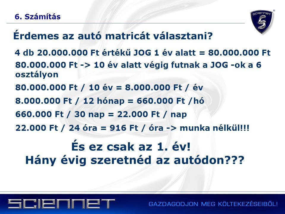 6. Számítás Érdemes az autó matricát választani? 4 db 20.000.000 Ft értékű JOG 1 év alatt = 80.000.000 Ft 80.000.000 Ft -> 10 év alatt végig futnak a