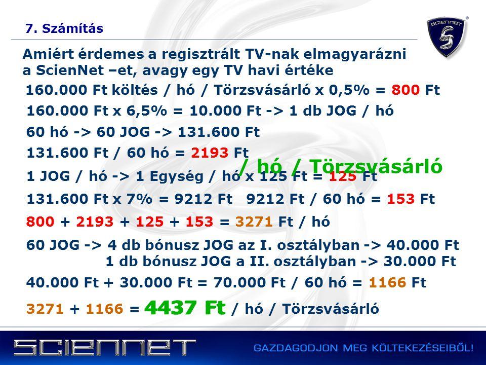 7. Számítás Amiért érdemes a regisztrált TV-nak elmagyarázni a ScienNet –et, avagy egy TV havi értéke 160.000 Ft költés / hó / Törzsvásárló x 0,5% = 8