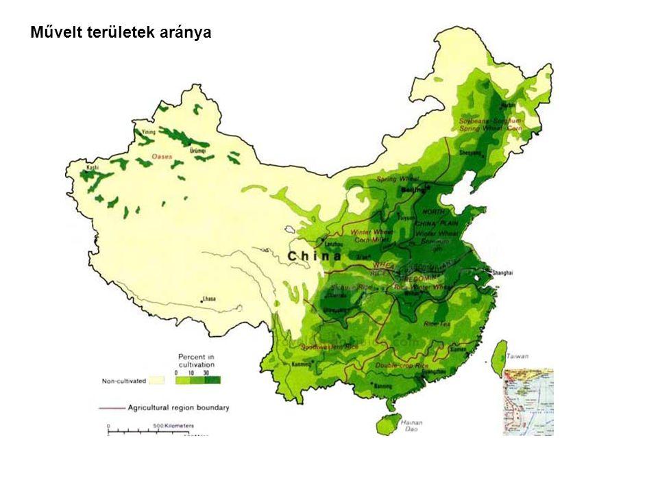 Művelt területek aránya