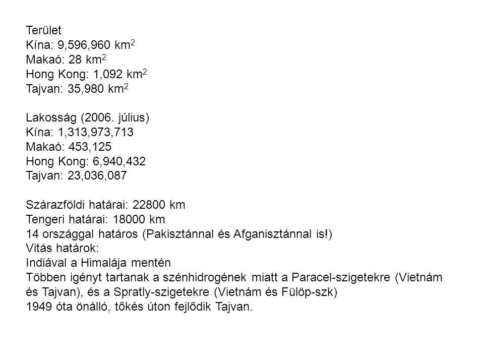 Terület Kína: 9,596,960 km 2 Makaó: 28 km 2 Hong Kong: 1,092 km 2 Tajvan: 35,980 km 2 Lakosság (2006. július) Kína: 1,313,973,713 Makaó: 453,125 Hong