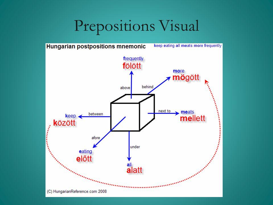 Prepositions Visual
