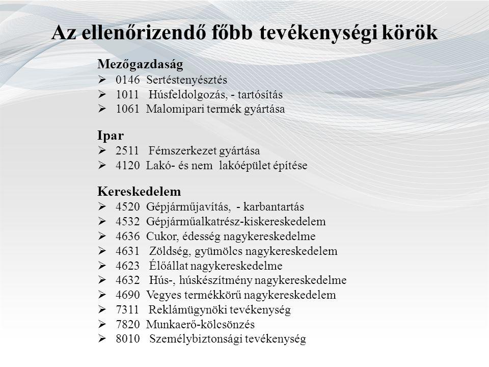 Mezőgazdaság  0146 Sertéstenyésztés  1011 Húsfeldolgozás, - tartósítás  1061 Malomipari termék gyártása Ipar  2511 Fémszerkezet gyártása  4120 La