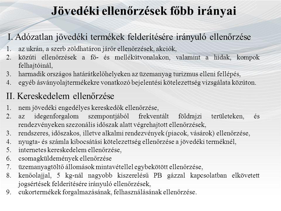 I. Adózatlan jövedéki termékek felderítésére irányuló ellenőrzése 1.az ukrán, a szerb zöldhatáron járőr ellenőrzések, akciók, 2.közúti ellenőrzések a