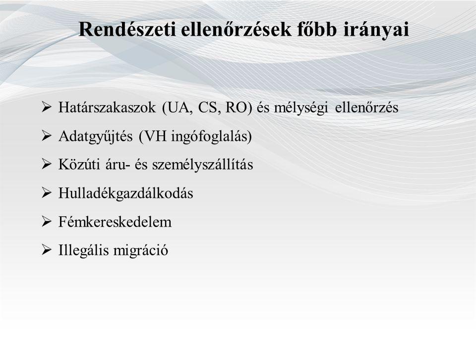 Rendészeti ellenőrzések főbb irányai  Határszakaszok (UA, CS, RO) és mélységi ellenőrzés  Adatgyűjtés (VH ingófoglalás)  Közúti áru- és személyszál