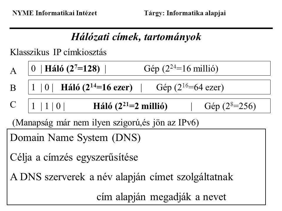 NYME Informatikai IntézetTárgy: Informatika alapjai Hálózati címek, tartományok Klasszikus IP címkiosztás 0 | Háló (2 7 =128) | Gép (2 24 =16 millió)