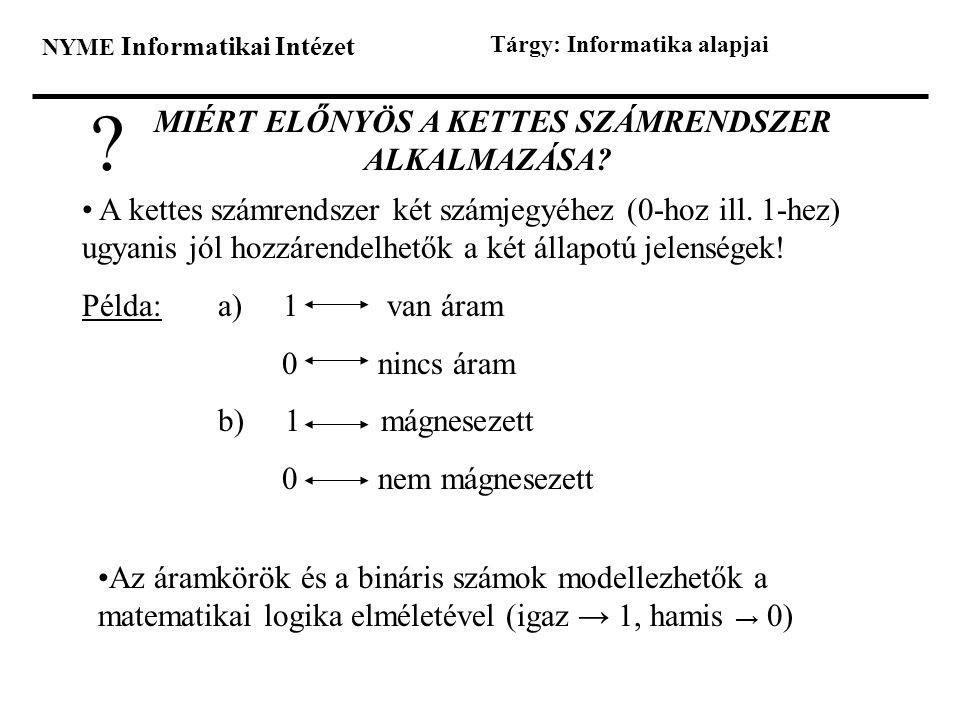 NYME Informatikai Intézet Tárgy: Informatika alapjai A legfontosabb logikai műveletek I • Negáció (egyváltozós): A logikai értéket ellenkezőjére változtatja • És (kétváltozós): csak akkor lesz igaz, ha mindkét összetevő igaz A┐A 01 10 ABA Λ B 000 010 100 111