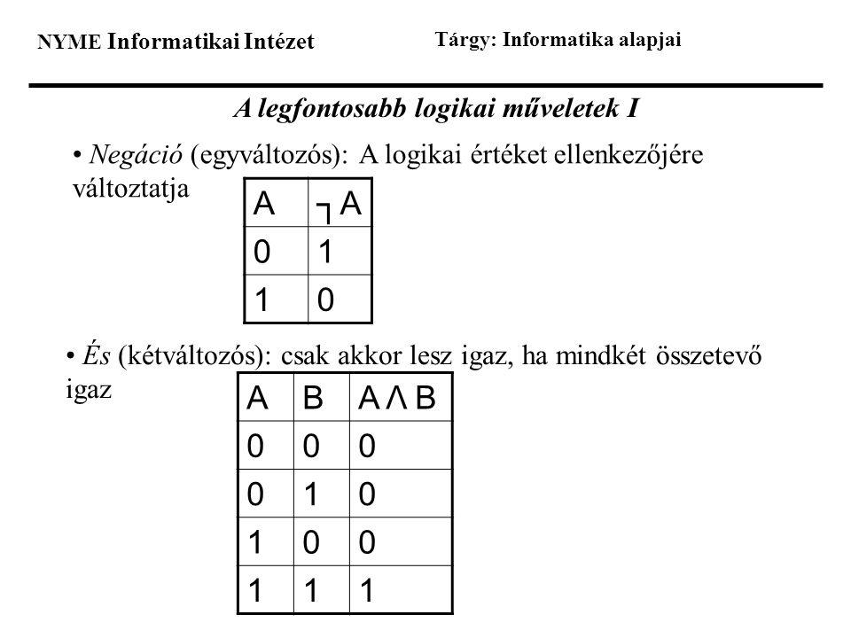 NYME Informatikai Intézet Tárgy: Informatika alapjai A legfontosabb logikai műveletek II • Vagy (kétváltozós): csak akkor lesz hamis, ha mindkét összetevő hamis • Kizáró vagy (kétváltozós): csak akkor lesz igaz, ha az összetevők különböznek ABA ν B 000 011 101 110 AB 000 011 101 111