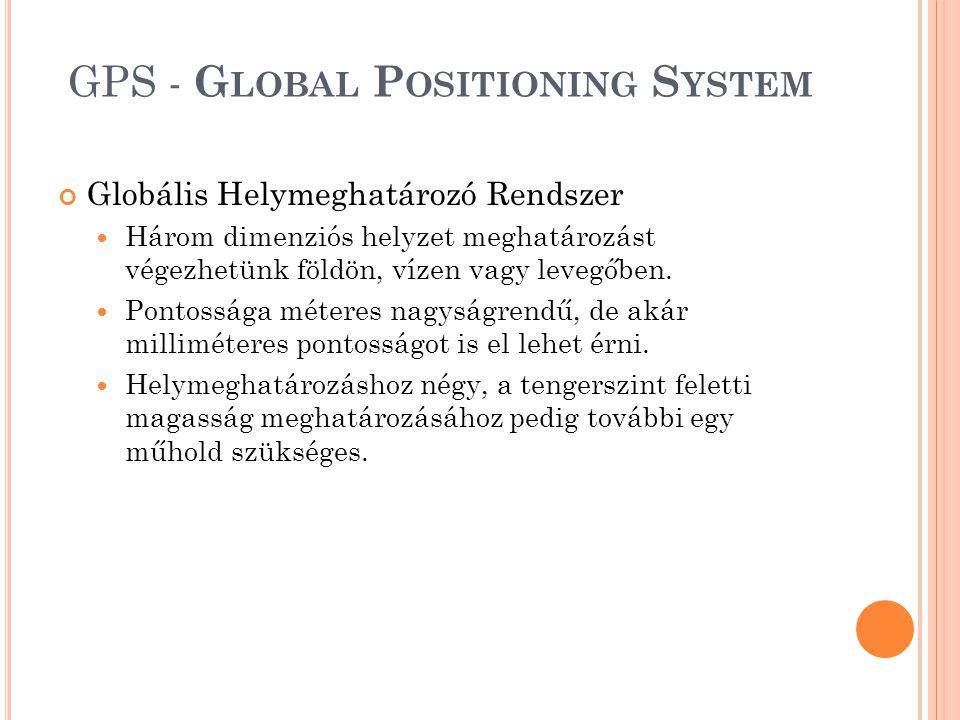 A HELYMEGHATÁROZÁS 4 LÉPÉSE A GPS vevőnek rendelkeznie kell a négy műhold atomóráinak pontos idejével.
