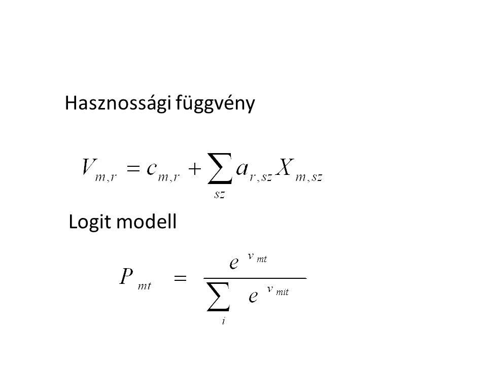Logit modell Hasznossági függvény