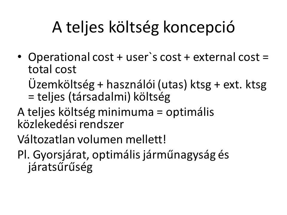 A teljes költség koncepció • Operational cost + user`s cost + external cost = total cost Üzemköltség + használói (utas) ktsg + ext.