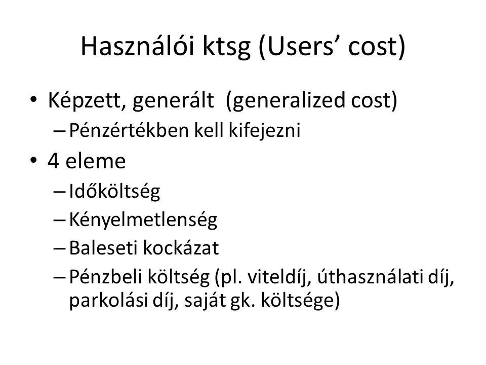 Használói ktsg (Users' cost) • Képzett, generált (generalized cost) – Pénzértékben kell kifejezni • 4 eleme – Időköltség – Kényelmetlenség – Baleseti kockázat – Pénzbeli költség (pl.