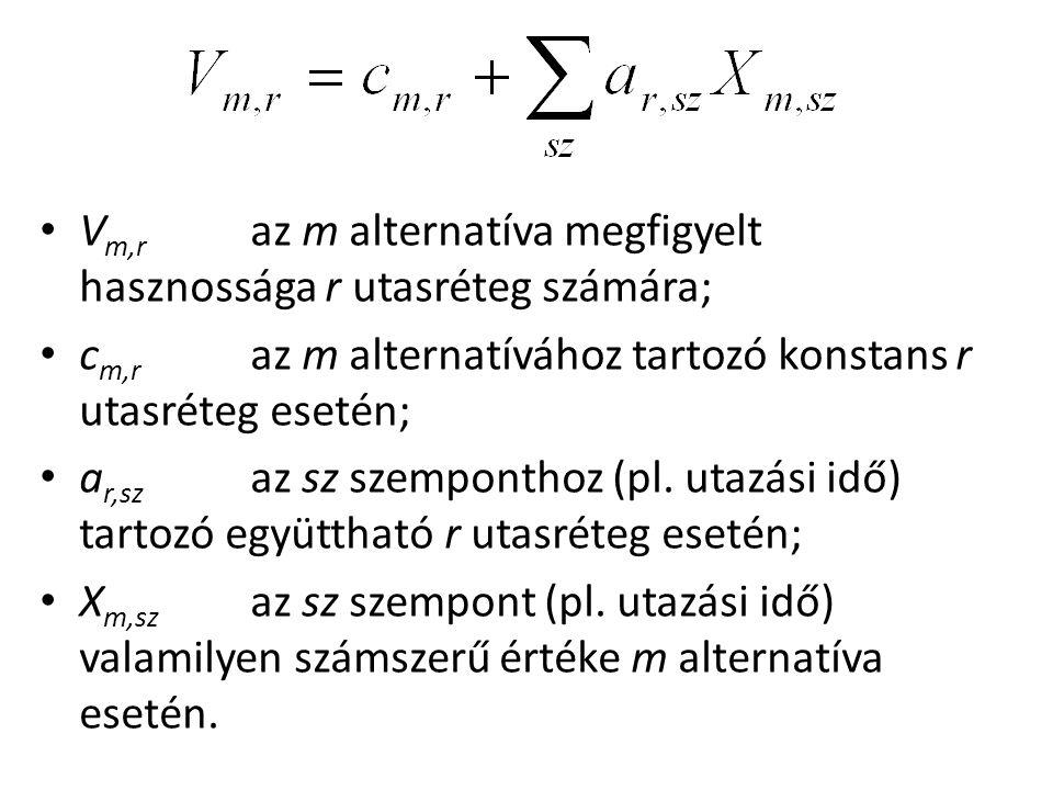 • V m,r az m alternatíva megfigyelt hasznossága r utasréteg számára; • c m,r az m alternatívához tartozó konstans r utasréteg esetén; • a r,sz az sz szemponthoz (pl.