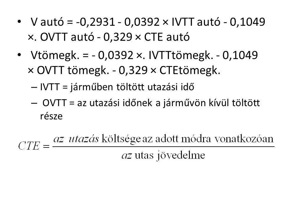 • V autó = -0,2931 - 0,0392 × IVTT autó - 0,1049 ×.