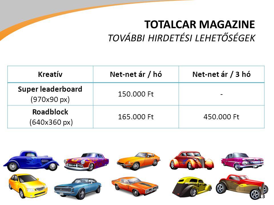 TOTALCAR MAGAZINE TOVÁBBI HIRDETÉSI LEHETŐSÉGEK 13 KreatívNet-net ár / hóNet-net ár / 3 hó Super leaderboard (970x90 px) 150.000 Ft- Roadblock (640x360 px) 165.000 Ft450.000 Ft