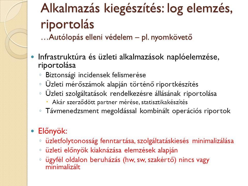 Alkalmazás kiegészítés: log elemzés, riportolás …Autólopás elleni védelem – pl.