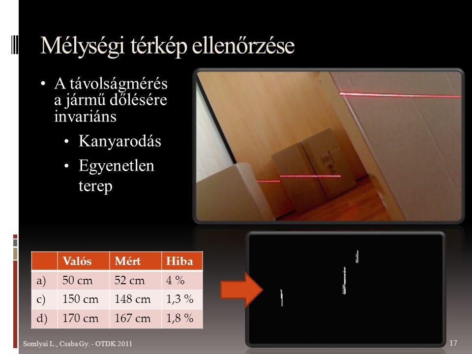 Mélységi térkép ellenőrzése • A távolságmérés a jármű dőlésére invariáns • Kanyarodás • Egyenetlen terep ValósMértHiba a)50 cm52 cm4 % c)150 cm148 cm1,3 % d)170 cm167 cm1,8 % Somlyai L., Csaba Gy.