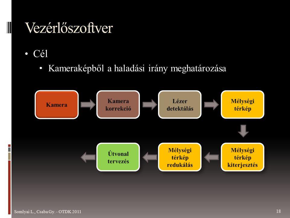 • Cél • Kameraképből a haladási irány meghatározása Vezérlőszoftver Somlyai L., Csaba Gy.