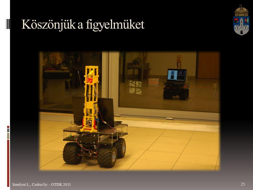 Köszönjük a figyelmüket Somlyai L., Csaba Gy. - OTDK 2011 25